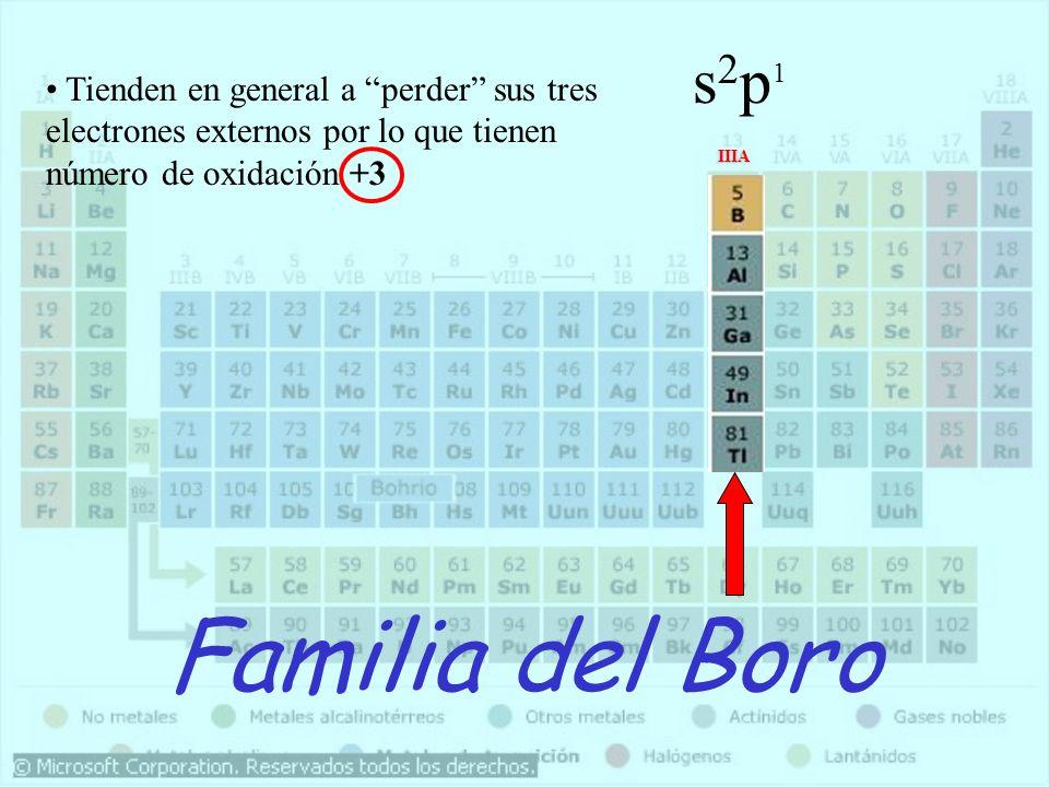 Familia del Boro IIIA Tienden en general a perder sus tres electrones externos por lo que tienen número de oxidación +3 s2p1s2p1