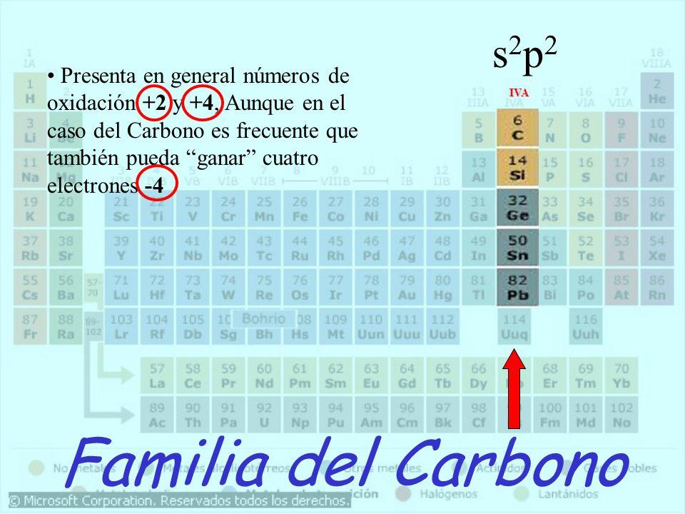 Familia del Carbono IVA Presenta en general números de oxidación +2 y +4, Aunque en el caso del Carbono es frecuente que también pueda ganar cuatro el