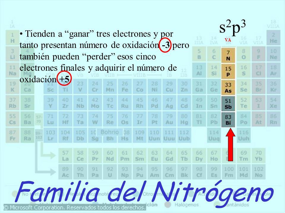 Familia del Nitrógeno VA Tienden a ganar tres electrones y por tanto presentan número de oxidación -3 pero también pueden perder esos cinco electrones