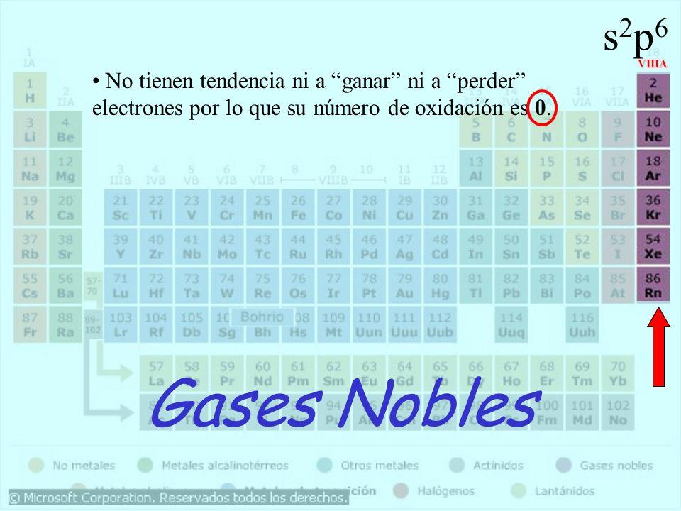 Gases Nobles VIIIA s2p6s2p6 No tienen tendencia ni a ganar ni a perder electrones por lo que su número de oxidación es 0.