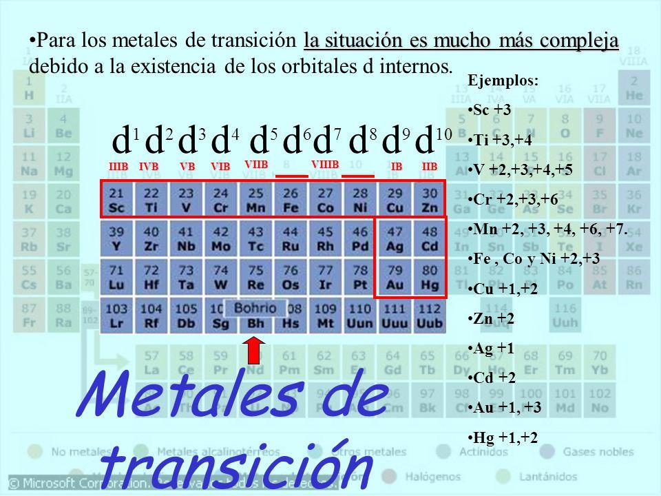 Metales de transición IIIBVBVIB VIIBVIIIB IBIIBIVB la situación es mucho más complejaPara los metales de transición la situación es mucho más compleja