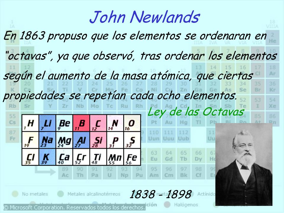 John Newlands 1838 - 1898 Ley de las Octavas En 1863 propuso que los elementos se ordenaran en octavas, ya que observó, tras ordenar los elementos seg
