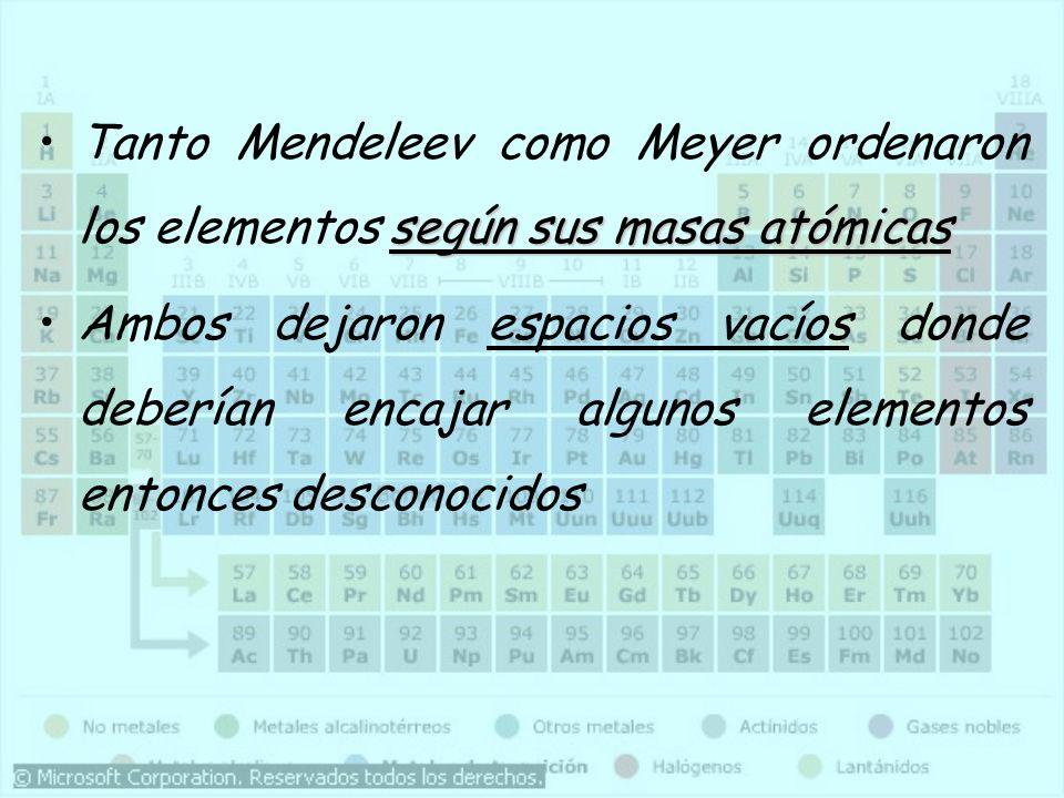 Propuso que si el peso atómico de un elemento lo situaba en el grupo incorrecto, entonces el peso atómico debía estar mal medido.