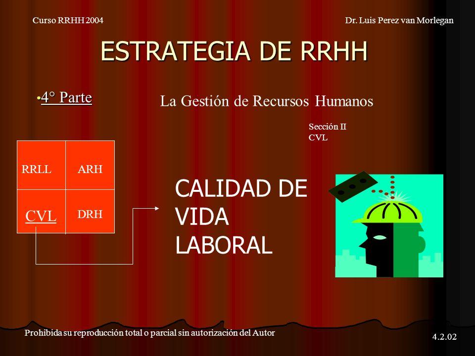 ESTRATEGIA DE RRHH 4° Parte 4° Parte Curso RRHH 2004Dr.