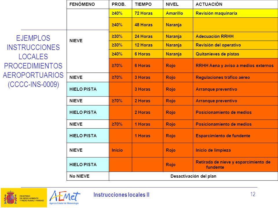 Instrucciones locales II 12 EJEMPLOS INSTRUCCIONES LOCALES PROCEDIMIENTOS AEROPORTUARIOS (CCCC-INS-0009) FENÓMENOPROB.TIEMPONIVELACTUACIÓN NIEVE 40%72