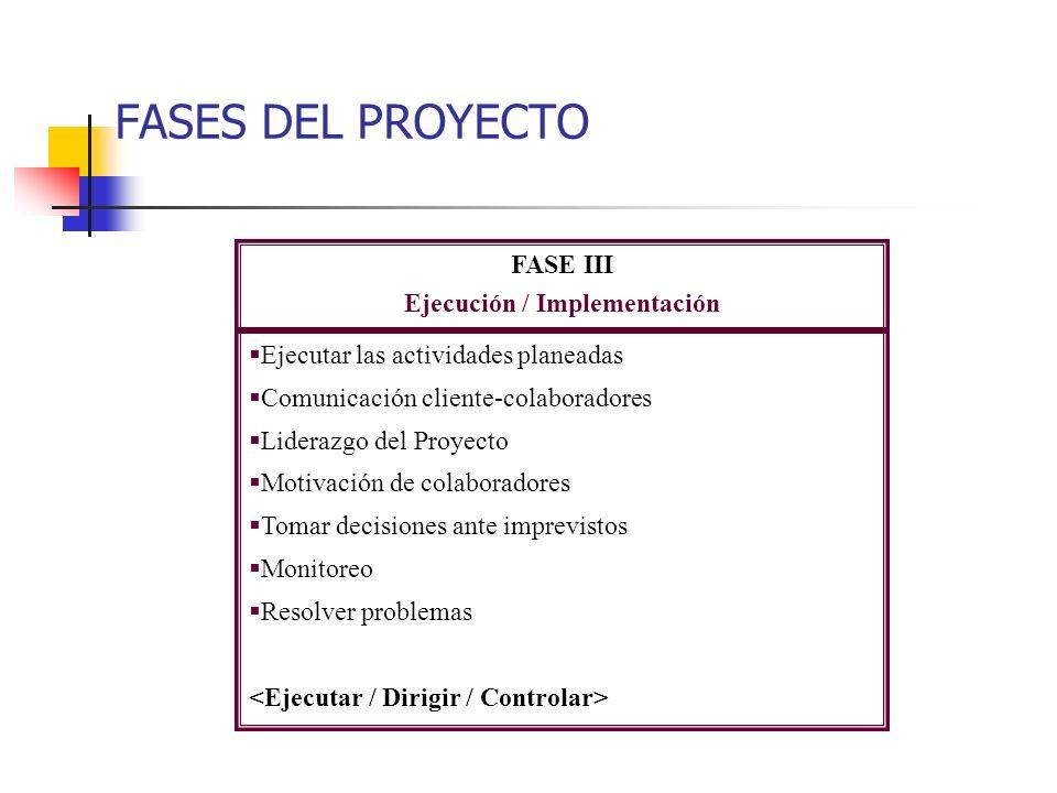 Plan de RecursosPlan General PersonalAlcance MaterialesTiempos EquiposCostos Infraestructura Especificaciones Riesgos Estimar programación Presupuesto