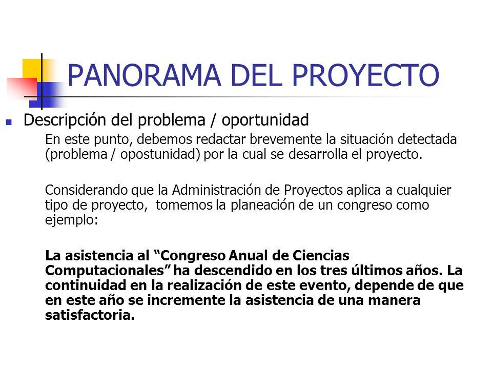 ELEMENTOS DE UN PANORAMA DE PROYECTO Descripción del problema / oportunidad Objetivo del Proyecto Requerimientos Funcionales Requerimientos de Operaci