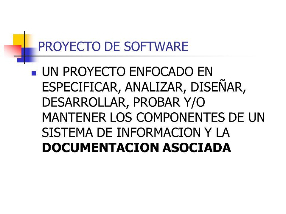 Administración de proyectos Identificar o aceptar un proyecto factible (Cliente, recursos y requerimientos claros) Creación de una programación. (Esti