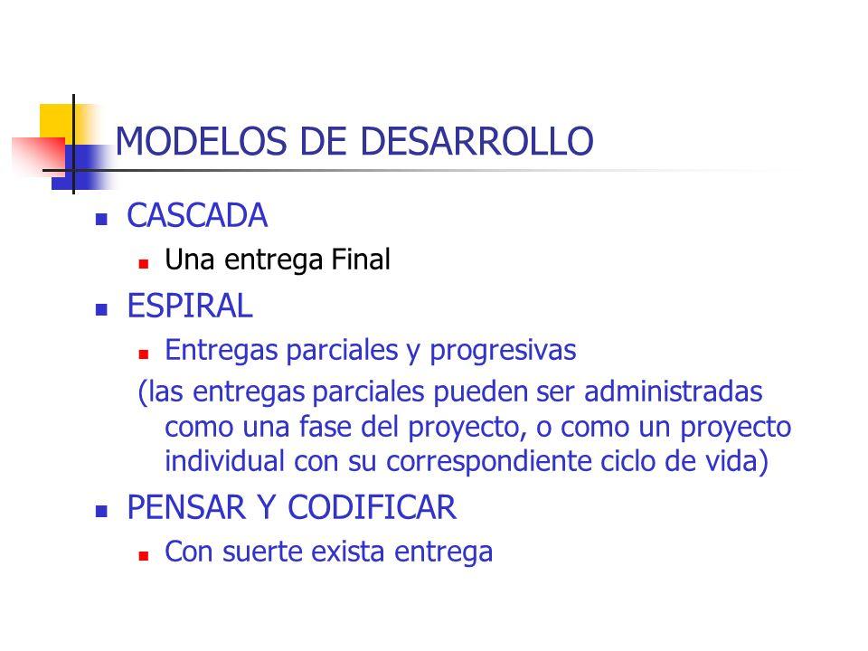 MODELOS DE DESARROLLO CASCADA CASCADA Y SUBPROYECTOS ESPIRAL PROTOTIPO EVOLUTIVO PENSAR Y CODIFICAR * Los modelos en negro considérelos variantes de l