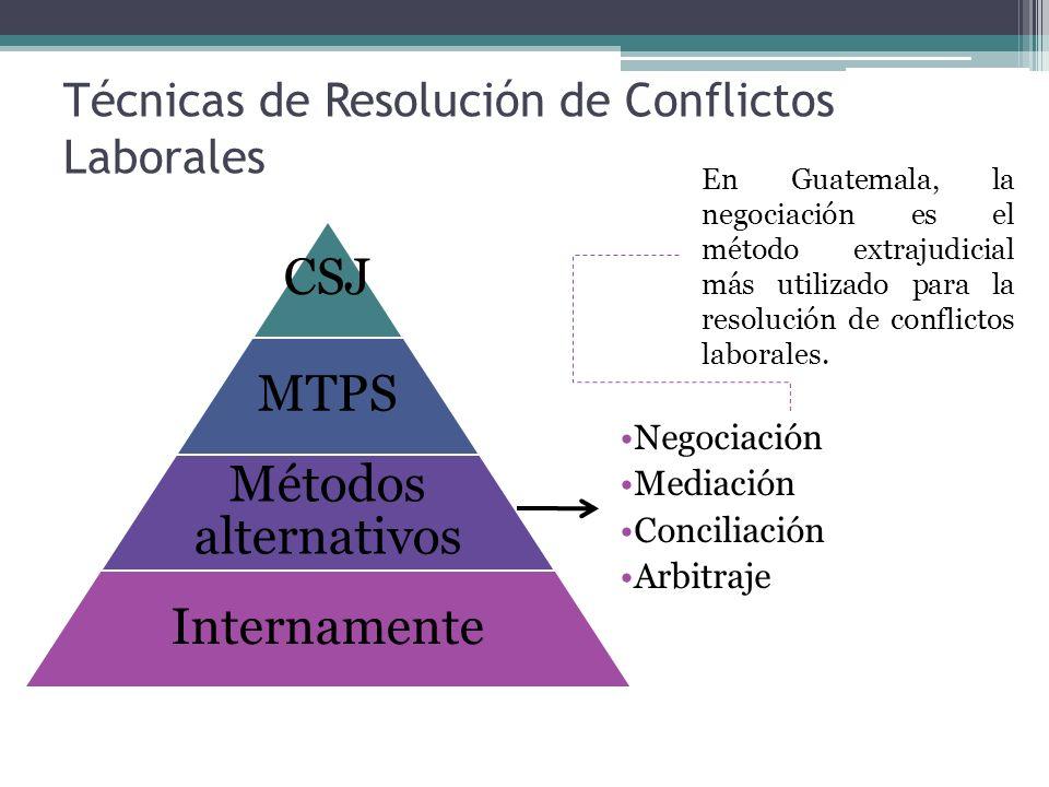 Técnicas de Resolución de Conflictos Laborales Negociación Mediación Conciliación Arbitraje CSJ MTPS Métodos alternativos Internamente En Guatemala, l