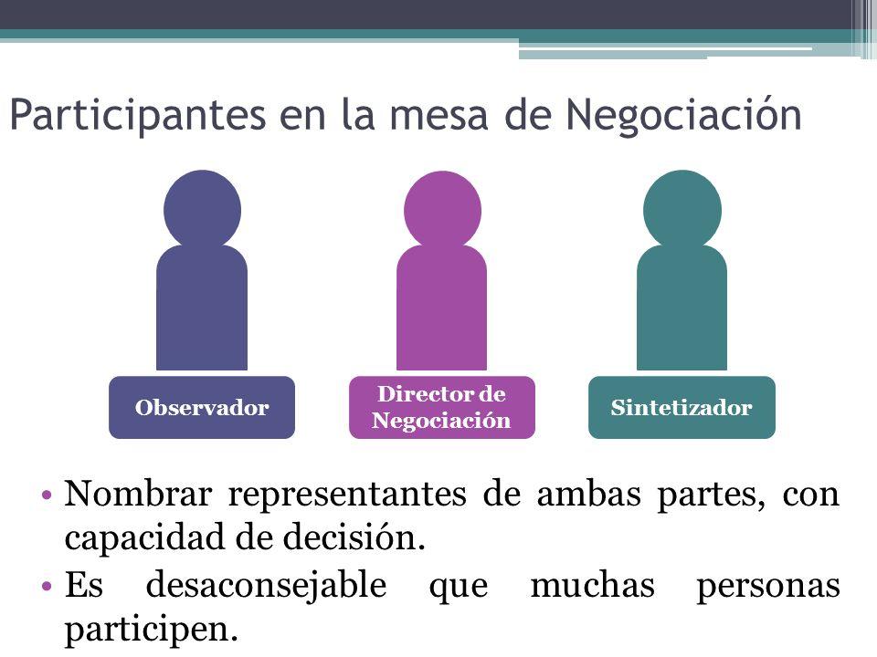 Participantes en la mesa de Negociación Director de Negociación Nombrar representantes de ambas partes, con capacidad de decisión. Es desaconsejable q