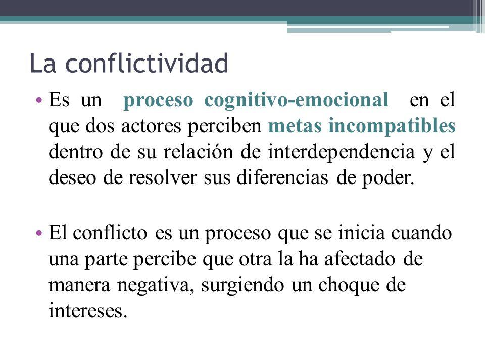 La conflictividad Es un proceso cognitivo-emocional en el que dos actores perciben metas incompatibles dentro de su relación de interdependencia y el