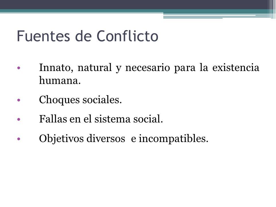 Fuentes de Conflicto Innato, natural y necesario para la existencia humana. Choques sociales. Fallas en el sistema social. Objetivos diversos e incomp