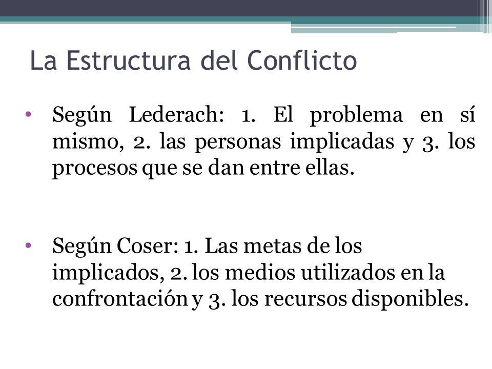 Según Lederach: 1. El problema en sí mismo, 2. las personas implicadas y 3. los procesos que se dan entre ellas. Según Coser: 1. Las metas de los impl