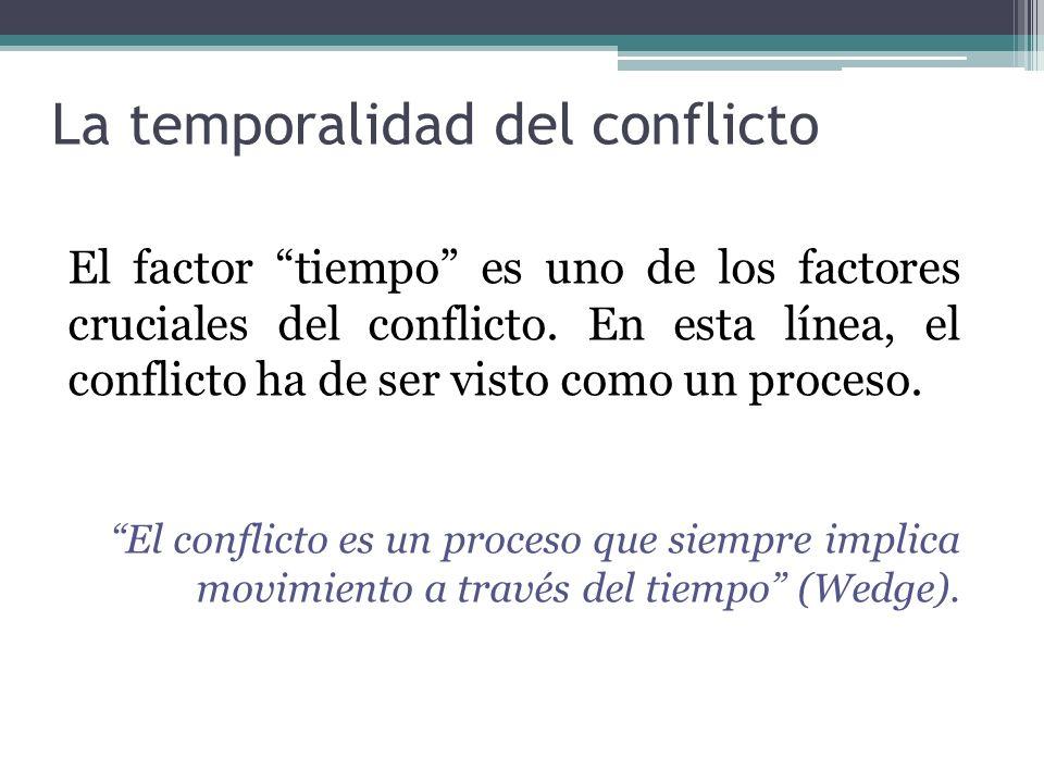 La temporalidad del conflicto El factor tiempo es uno de los factores cruciales del conflicto. En esta línea, el conflicto ha de ser visto como un pro