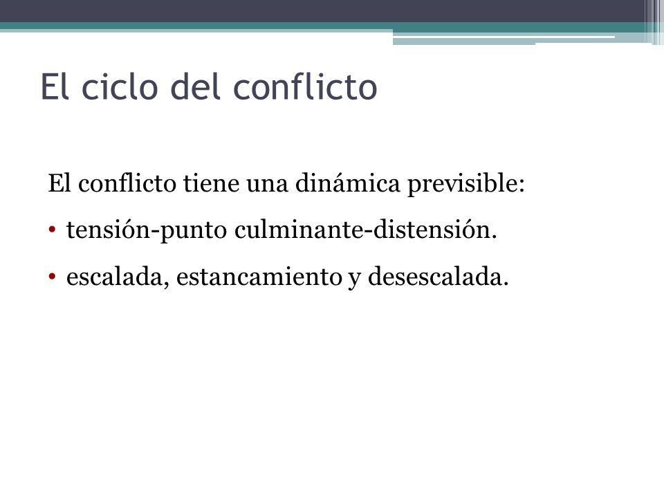 El ciclo del conflicto El conflicto tiene una dinámica previsible: tensión-punto culminante-distensión. escalada, estancamiento y desescalada.