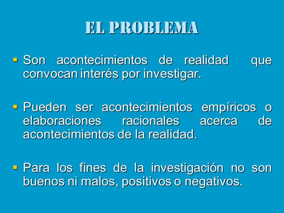 El problema Son acontecimientos de realidad que convocan interés por investigar. Son acontecimientos de realidad que convocan interés por investigar.