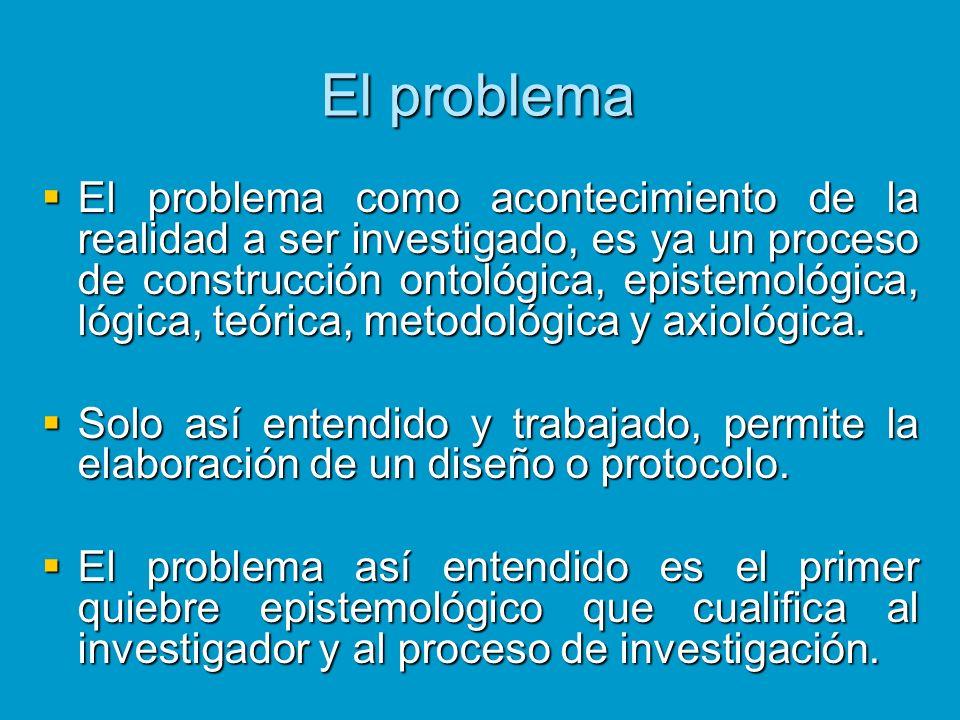 El problema El problema como acontecimiento de la realidad a ser investigado, es ya un proceso de construcción ontológica, epistemológica, lógica, teó