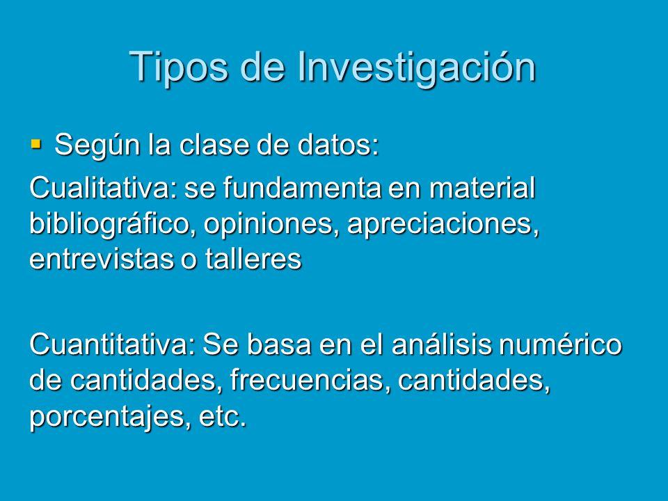Tipos de Investigación Según la clase de datos: Según la clase de datos: Cualitativa: se fundamenta en material bibliográfico, opiniones, apreciacione