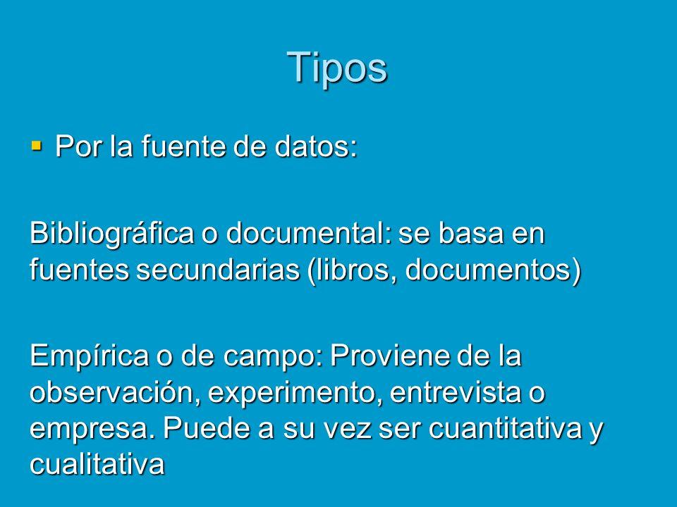 Tipos Por la fuente de datos: Por la fuente de datos: Bibliográfica o documental: se basa en fuentes secundarias (libros, documentos) Empírica o de ca