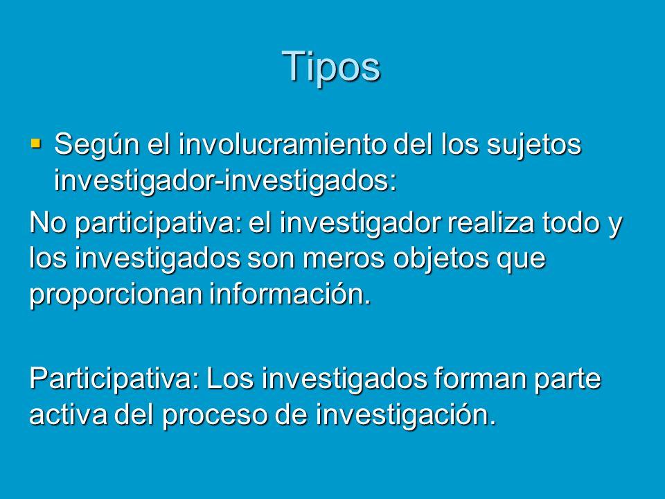 Tipos Según el involucramiento del los sujetos investigador-investigados: Según el involucramiento del los sujetos investigador-investigados: No parti