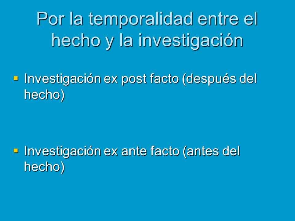 Por la temporalidad entre el hecho y la investigación Investigación ex post facto (después del hecho) Investigación ex post facto (después del hecho)
