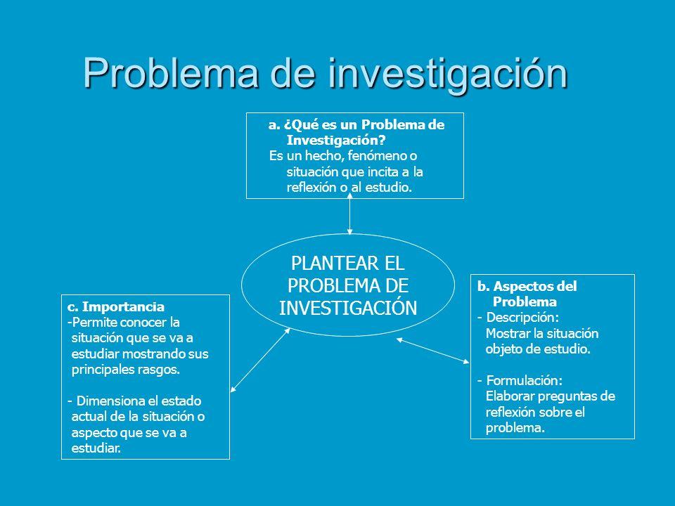 Problema de investigación PLANTEAR EL PROBLEMA DE INVESTIGACIÓN a. ¿Qué es un Problema de Investigación? Es un hecho, fenómeno o situación que incita