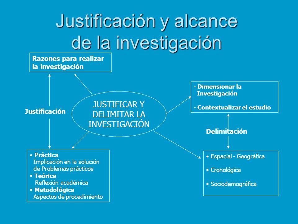 Justificación y alcance de la investigación JUSTIFICAR Y DELIMITAR LA INVESTIGACIÓN Razones para realizar la investigación - Dimensionar la Investigac