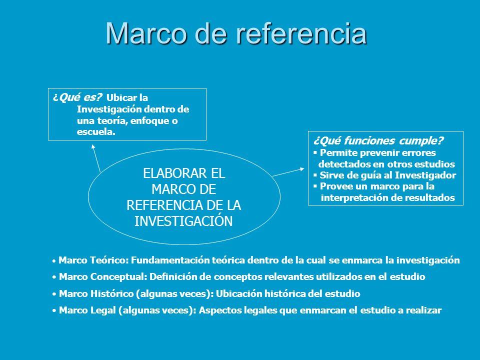 Marco de referencia ELABORAR EL MARCO DE REFERENCIA DE LA INVESTIGACIÓN ¿ Qué es? Ubicar la Investigación dentro de una teoría, enfoque o escuela. ¿Qu