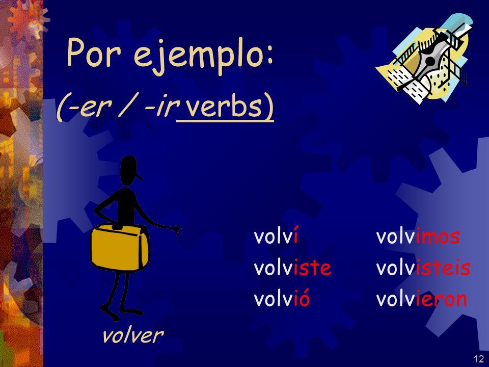 12 (-er / -ir verbs) volví volviste volvió volvimos volvisteis volvieron Por ejemplo: volver