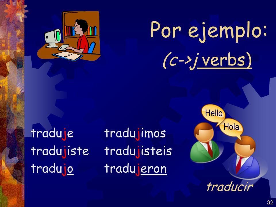 32 (c->j verbs) traduje tradujiste tradujo tradujimos tradujisteis tradujeron Por ejemplo: traducir Hello Hola