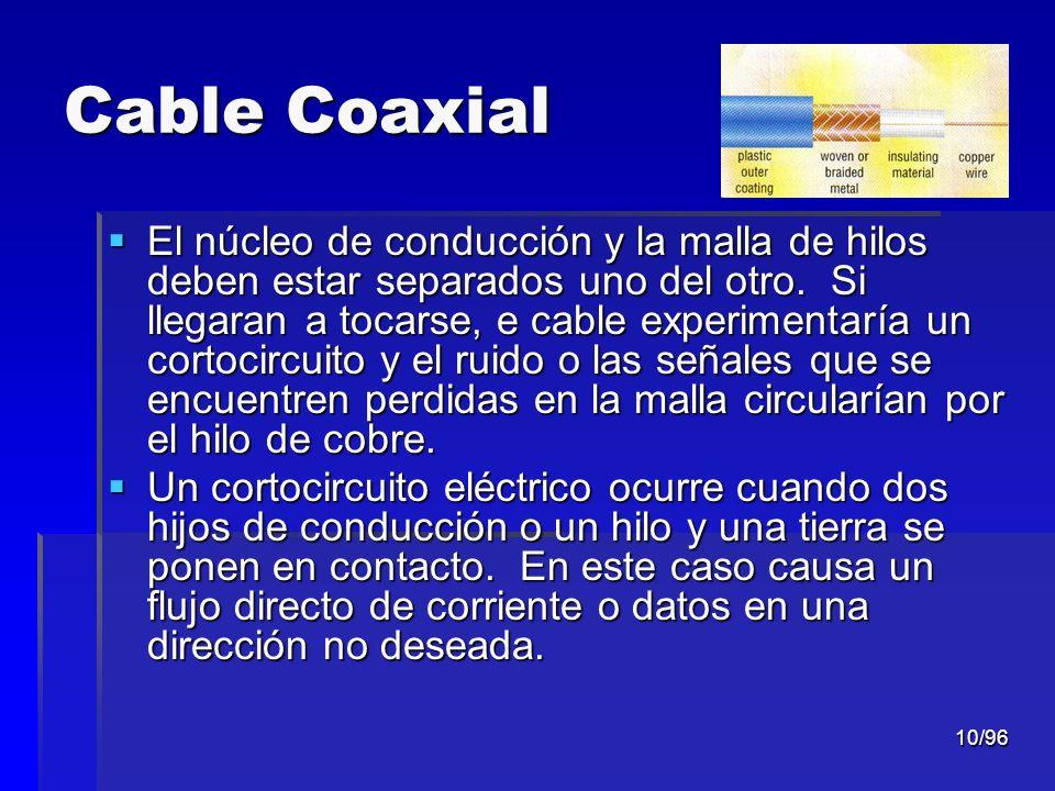 10/96 Cable Coaxial El núcleo de conducción y la malla de hilos deben estar separados uno del otro. Si llegaran a tocarse, e cable experimentaría un c