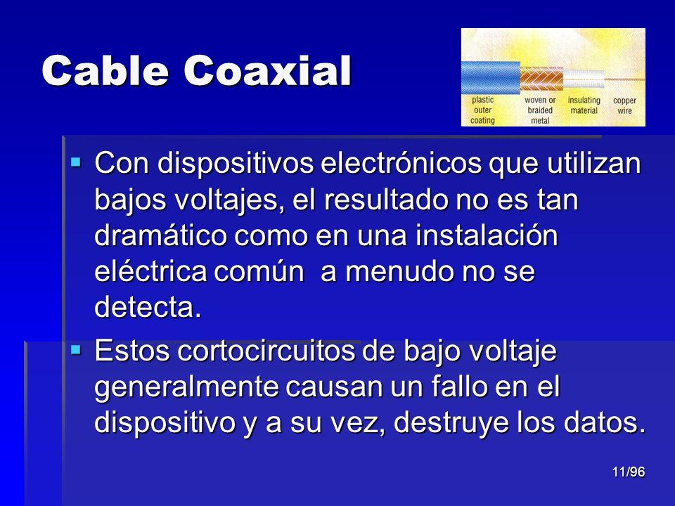 11/96 Cable Coaxial Con dispositivos electrónicos que utilizan bajos voltajes, el resultado no es tan dramático como en una instalación eléctrica comú