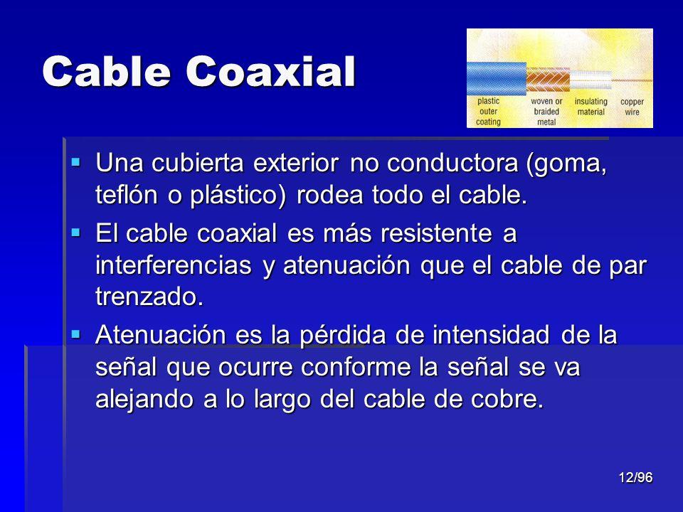 12/96 Cable Coaxial Una cubierta exterior no conductora (goma, teflón o plástico) rodea todo el cable. Una cubierta exterior no conductora (goma, tefl