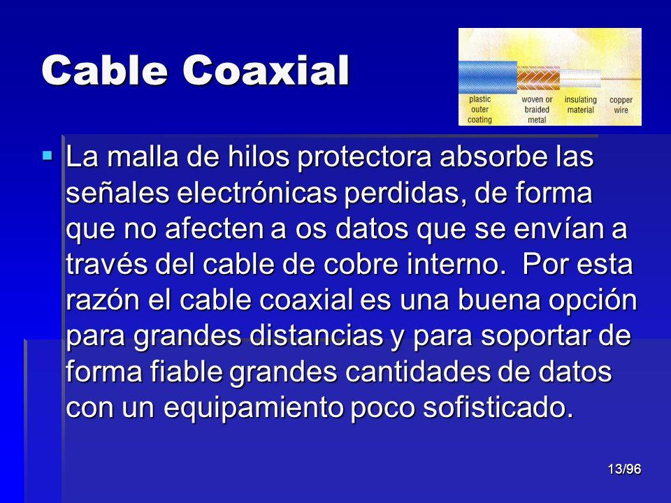 13/96 Cable Coaxial La malla de hilos protectora absorbe las señales electrónicas perdidas, de forma que no afecten a os datos que se envían a través
