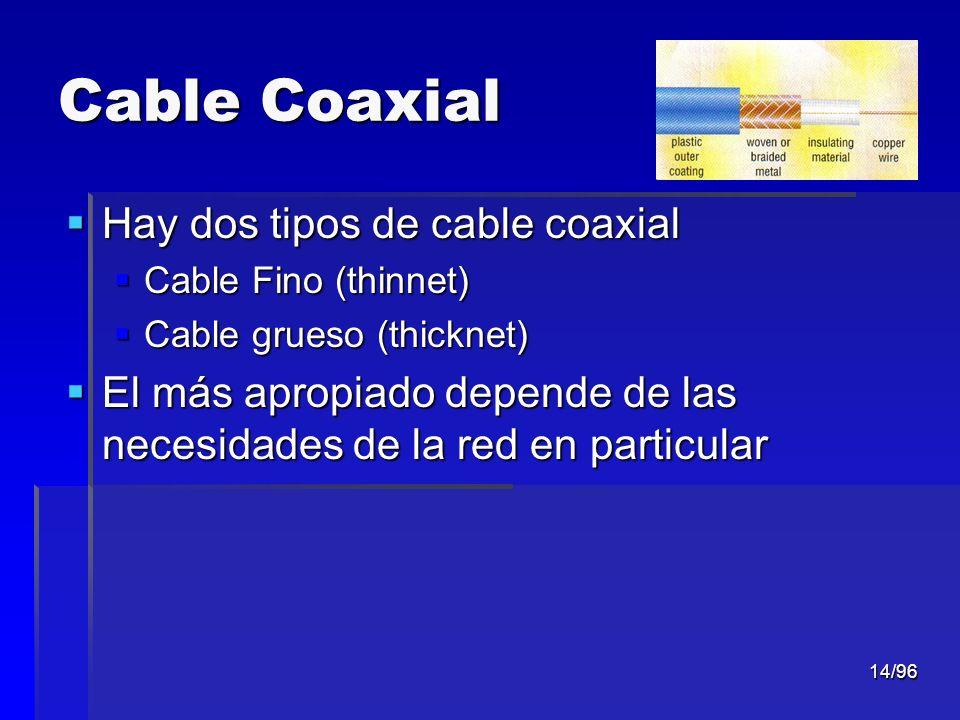 14/96 Cable Coaxial Hay dos tipos de cable coaxial Hay dos tipos de cable coaxial Cable Fino (thinnet) Cable Fino (thinnet) Cable grueso (thicknet) Ca