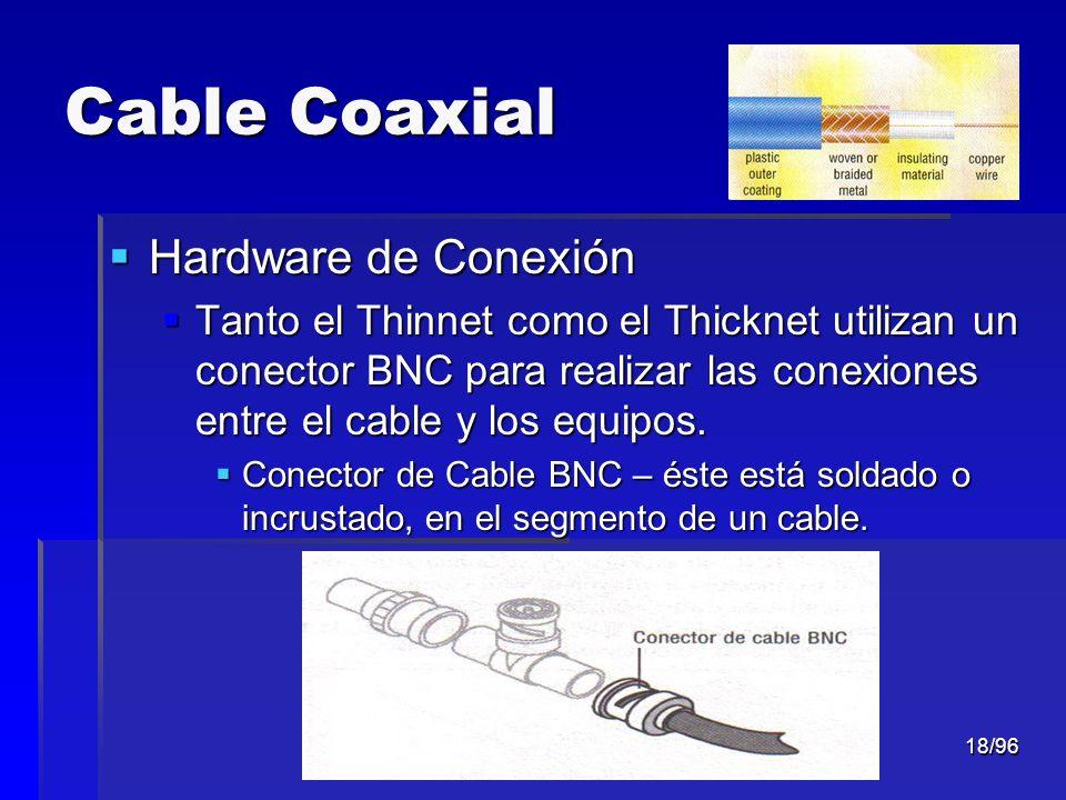 18/96 Cable Coaxial Hardware de Conexión Hardware de Conexión Tanto el Thinnet como el Thicknet utilizan un conector BNC para realizar las conexiones