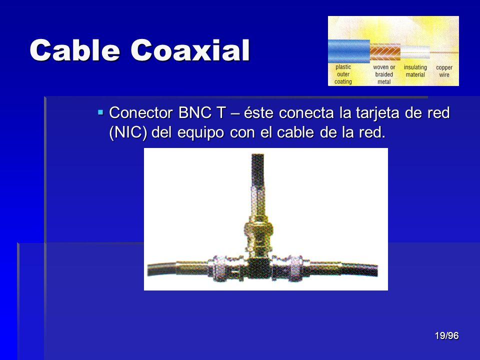 19/96 Cable Coaxial Conector BNC T – éste conecta la tarjeta de red (NIC) del equipo con el cable de la red. Conector BNC T – éste conecta la tarjeta