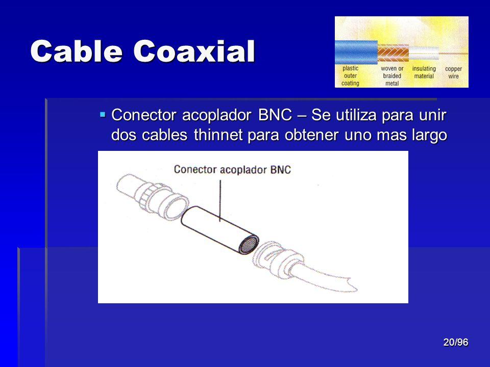 20/96 Cable Coaxial Conector acoplador BNC – Se utiliza para unir dos cables thinnet para obtener uno mas largo Conector acoplador BNC – Se utiliza pa