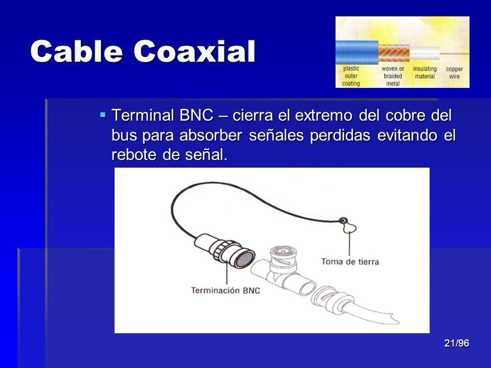 21/96 Cable Coaxial Terminal BNC – cierra el extremo del cobre del bus para absorber señales perdidas evitando el rebote de señal. Terminal BNC – cier