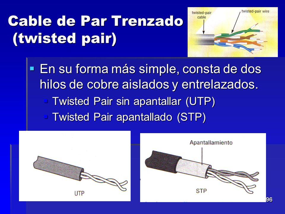 24/96 Cable de Par Trenzado (twisted pair) En su forma más simple, consta de dos hilos de cobre aislados y entrelazados. En su forma más simple, const