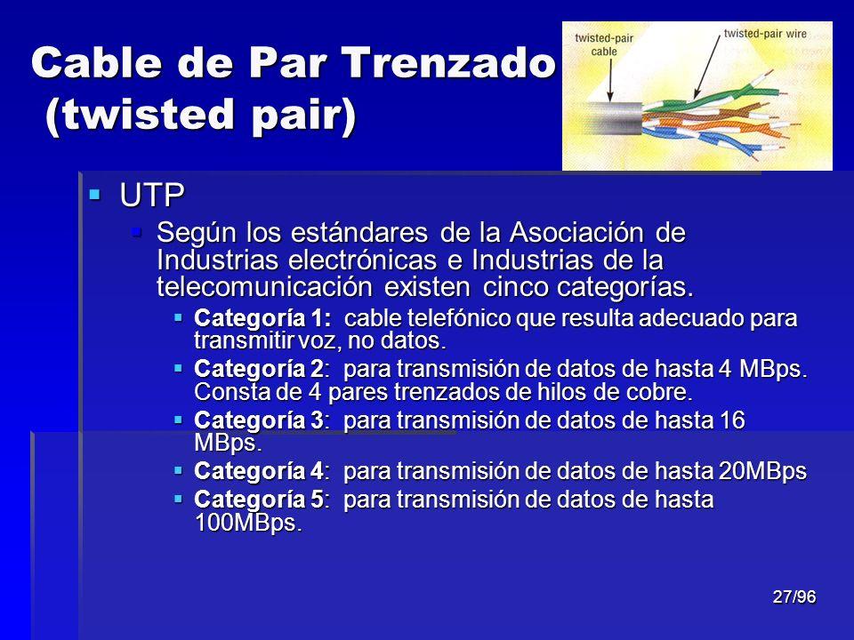27/96 Cable de Par Trenzado (twisted pair) UTP UTP Según los estándares de la Asociación de Industrias electrónicas e Industrias de la telecomunicació