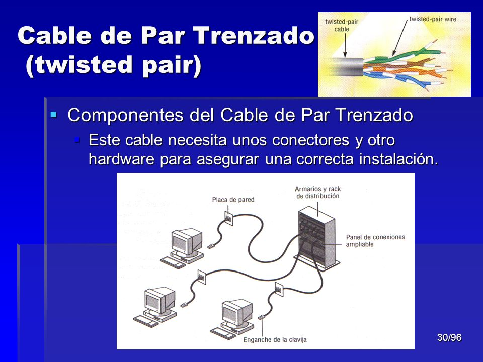 30/96 Cable de Par Trenzado (twisted pair) Componentes del Cable de Par Trenzado Componentes del Cable de Par Trenzado Este cable necesita unos conect