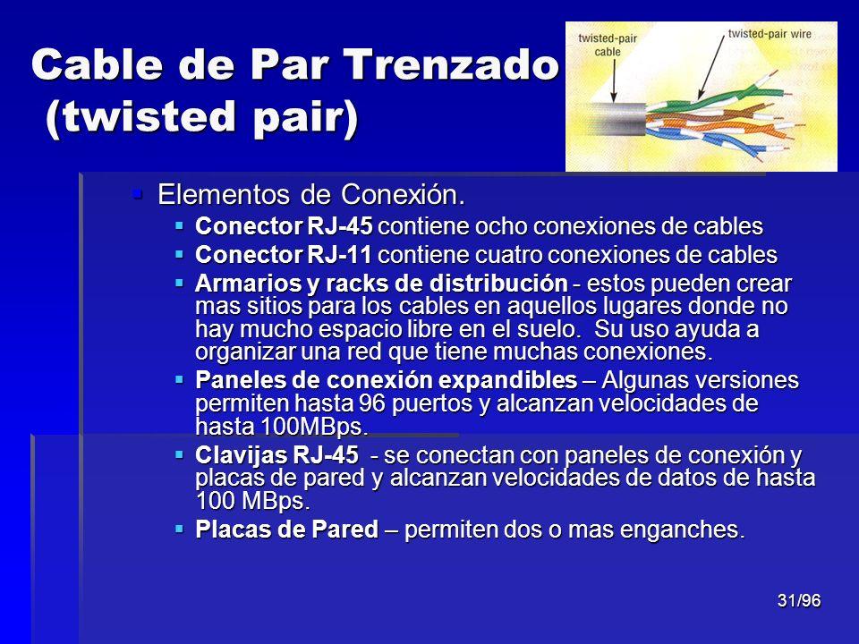 31/96 Cable de Par Trenzado (twisted pair) Elementos de Conexión. Elementos de Conexión. Conector RJ-45 contiene ocho conexiones de cables Conector RJ