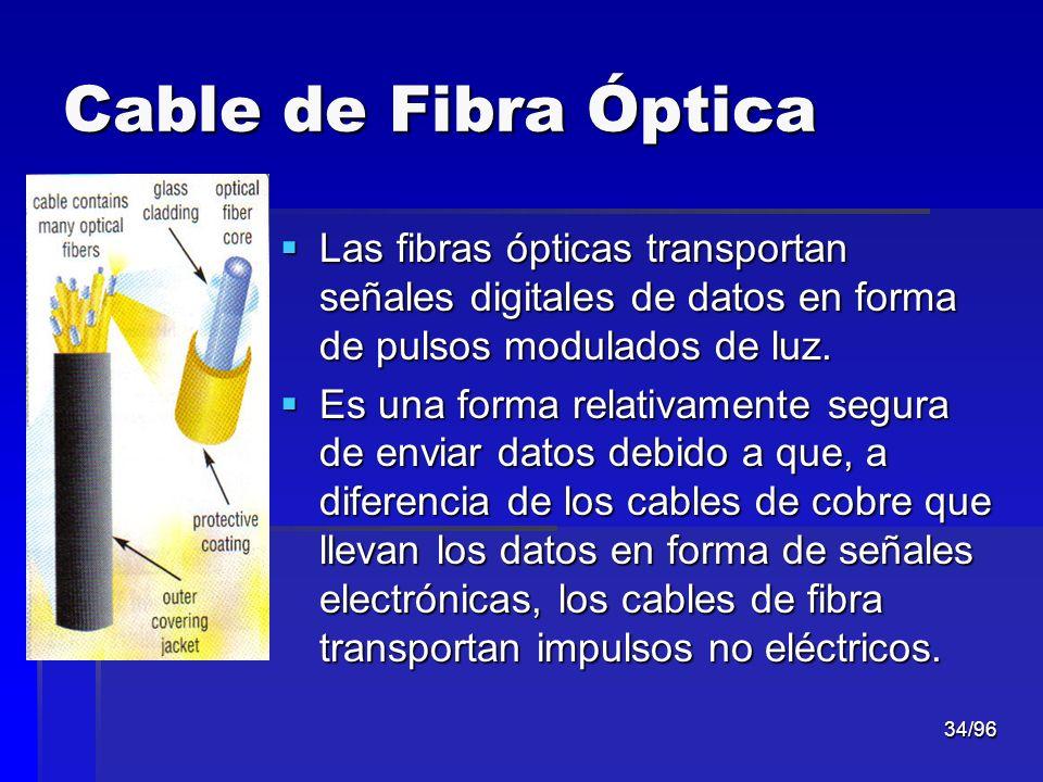 34/96 Cable de Fibra Óptica Las fibras ópticas transportan señales digitales de datos en forma de pulsos modulados de luz. Las fibras ópticas transpor
