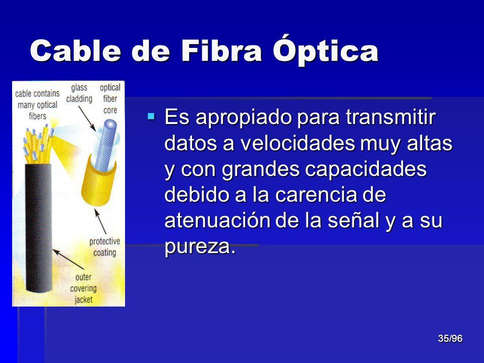 35/96 Cable de Fibra Óptica Es apropiado para transmitir datos a velocidades muy altas y con grandes capacidades debido a la carencia de atenuación de