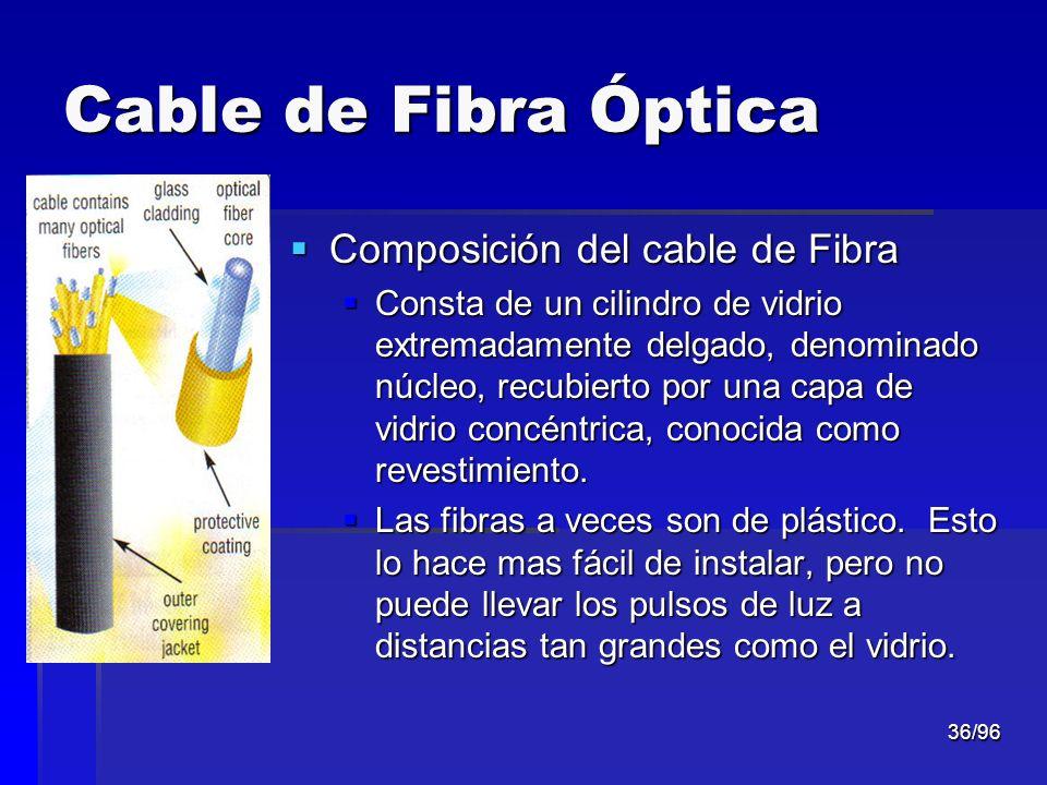 36/96 Cable de Fibra Óptica Composición del cable de Fibra Composición del cable de Fibra Consta de un cilindro de vidrio extremadamente delgado, deno