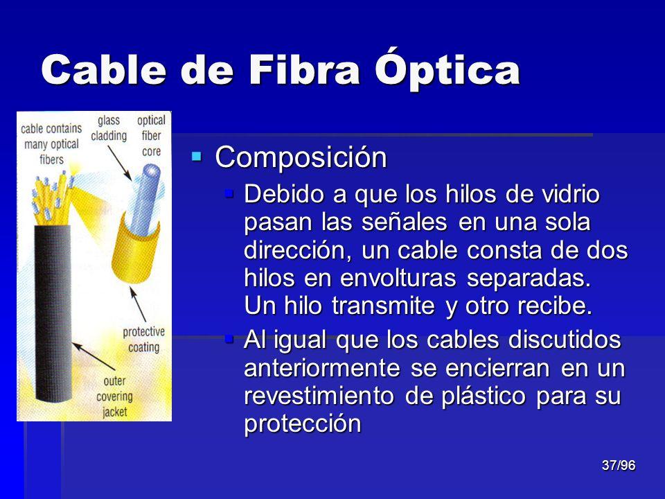 37/96 Cable de Fibra Óptica Composición Composición Debido a que los hilos de vidrio pasan las señales en una sola dirección, un cable consta de dos h