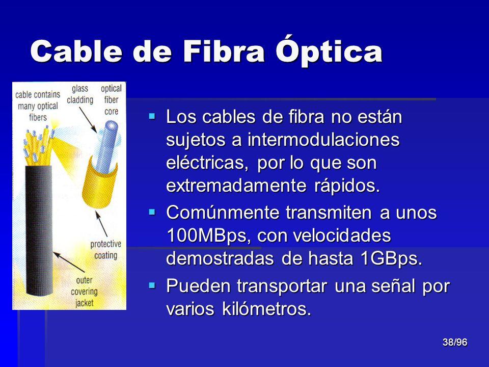 38/96 Cable de Fibra Óptica Los cables de fibra no están sujetos a intermodulaciones eléctricas, por lo que son extremadamente rápidos. Los cables de