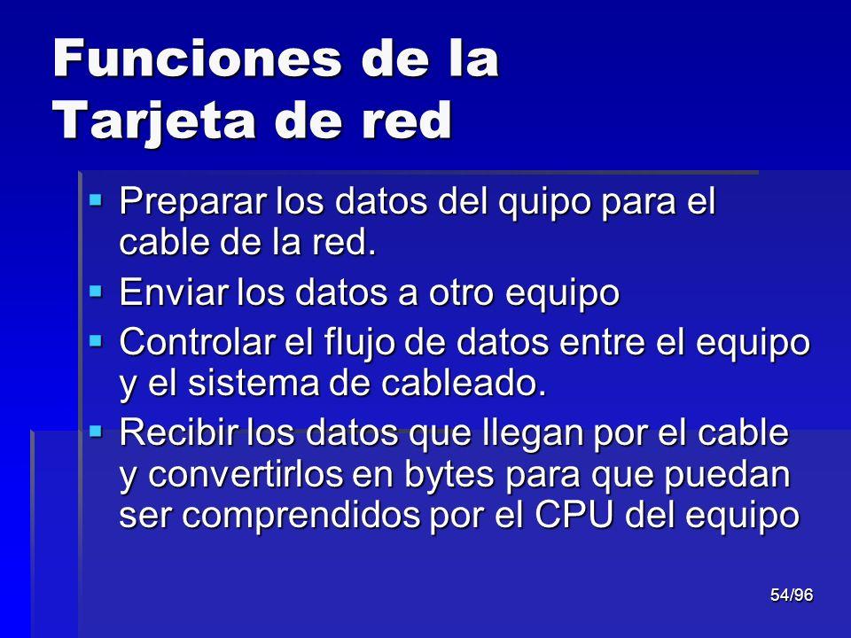 54/96 Funciones de la Tarjeta de red Preparar los datos del quipo para el cable de la red. Preparar los datos del quipo para el cable de la red. Envia